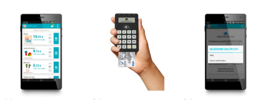 Funcionamiento de un TPV móvil